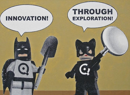 Complexity appears in innovation projects